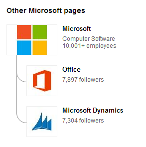 other_microsoft_pages